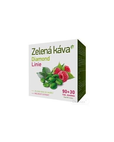Káva Biomedica